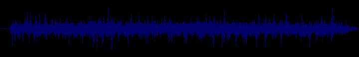 waveform of track #96871