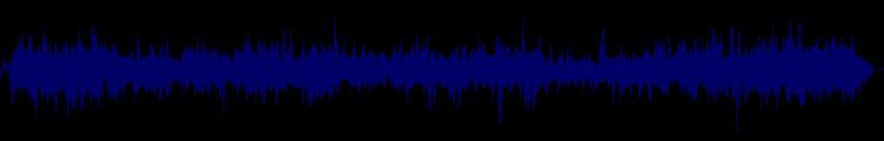 waveform of track #96937