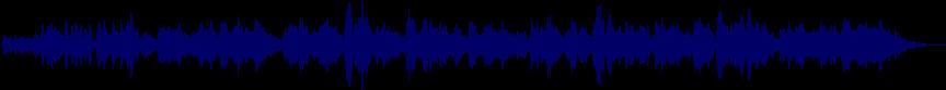 waveform of track #9731