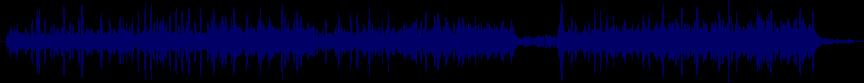 waveform of track #9761