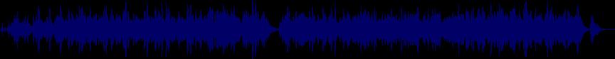 waveform of track #9779