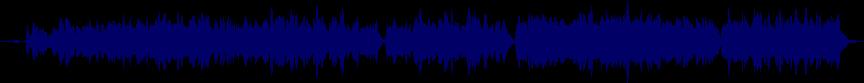 waveform of track #9787