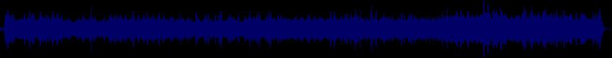 waveform of track #9798