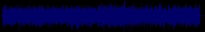 waveform of track #97001