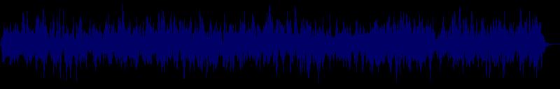 waveform of track #97022