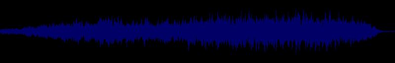 waveform of track #97050
