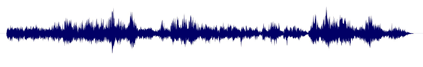 waveform of track #97140