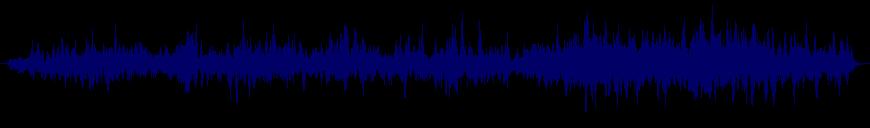 waveform of track #97158