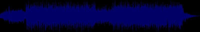 waveform of track #97187