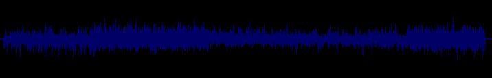 waveform of track #97200