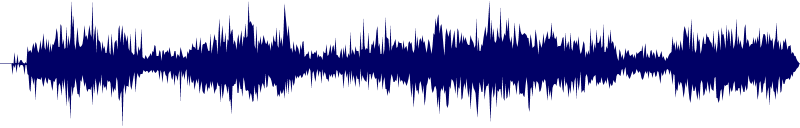 waveform of track #97250