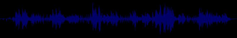 waveform of track #97303