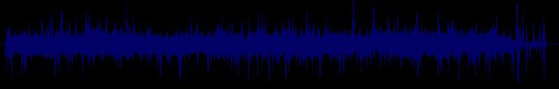 waveform of track #97387