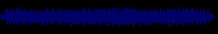 waveform of track #97438