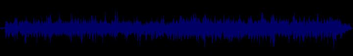 waveform of track #97493
