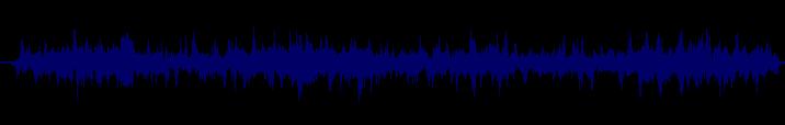 waveform of track #97777