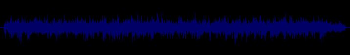 waveform of track #97937