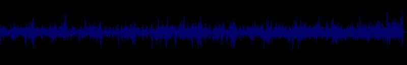 waveform of track #97960