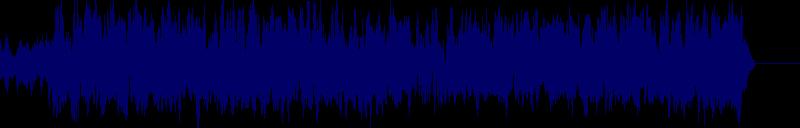 waveform of track #97983