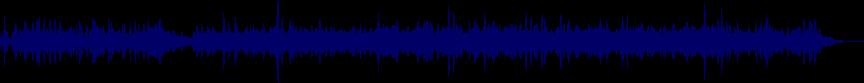 waveform of track #9832