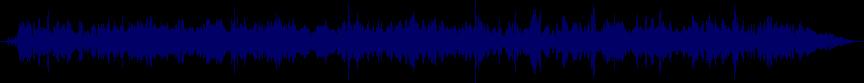 waveform of track #9850