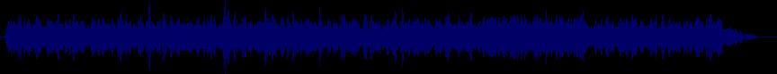 waveform of track #9858