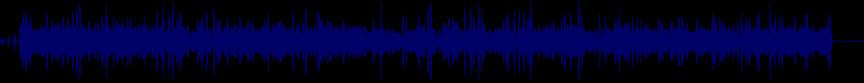 waveform of track #9879