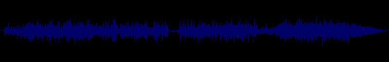 waveform of track #98040