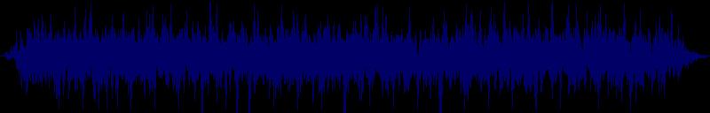 waveform of track #98063