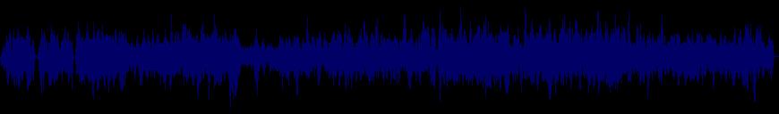 waveform of track #98065