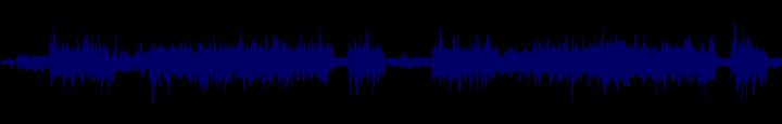 waveform of track #98146