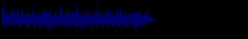 waveform of track #98148