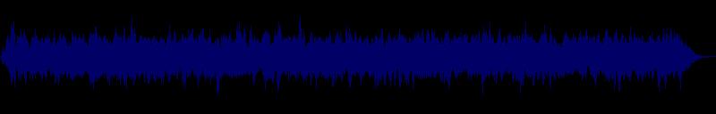 waveform of track #98159