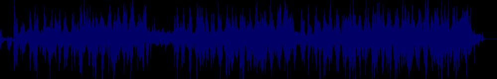 waveform of track #98209