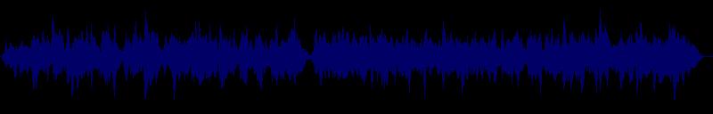 waveform of track #98267