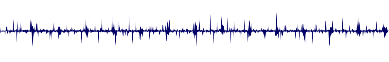 waveform of track #98270