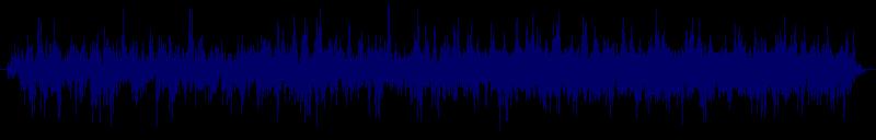 waveform of track #98320