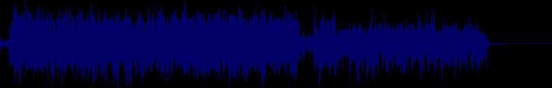 waveform of track #98323