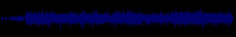 waveform of track #98567