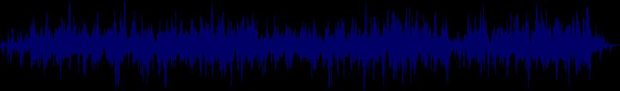 waveform of track #98574