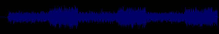 waveform of track #98645