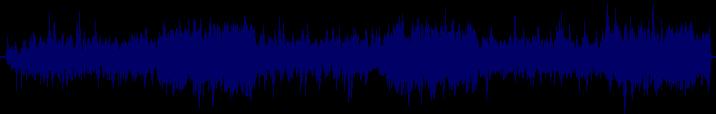 waveform of track #98646