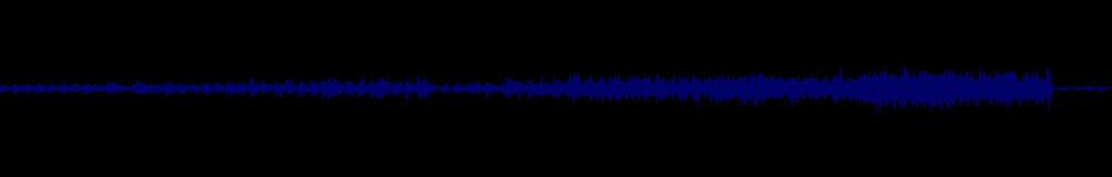 waveform of track #98672