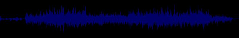 waveform of track #98679