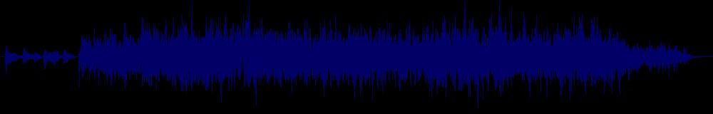 waveform of track #98685