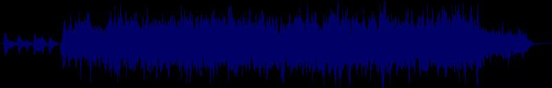 waveform of track #98697
