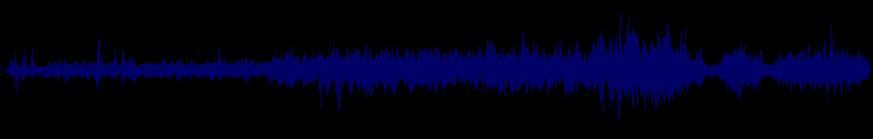 waveform of track #98708