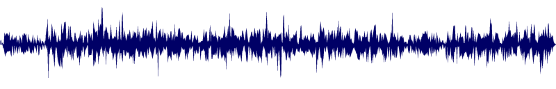 waveform of track #98722