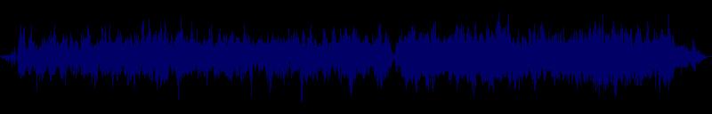 waveform of track #98731
