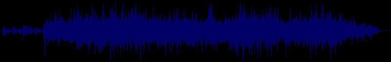waveform of track #98734